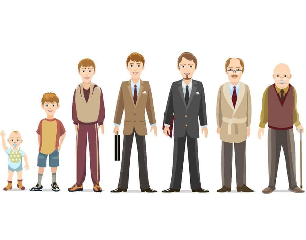 Generation of men