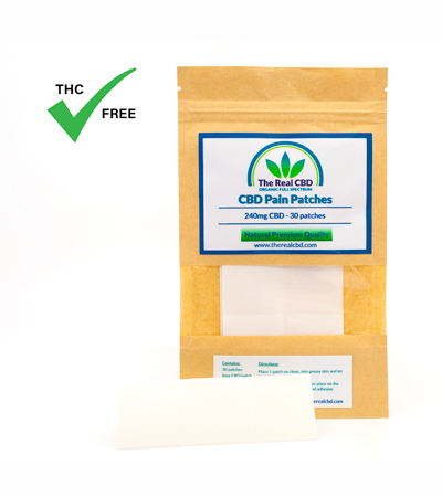 cbd pain patches The Real CBD