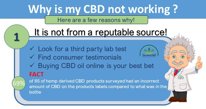 Why does my CBD not work
