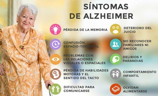the-real-cbd-blog-sintomas-de-alzheimer-y-otras-demencias