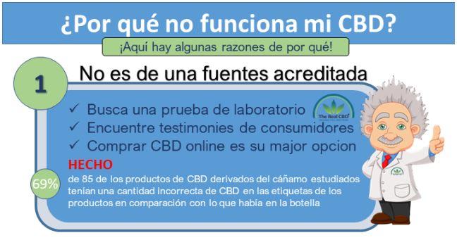 the-real-cbd-blog-porque-mi-cbd-no-funciona